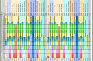 Excel Dienstplan: Ausgefüllt mit den Grundwerte aus der Kitathek
