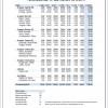 PK-Kalkulationen: Personalstunden Jahresdurchschnittswerte