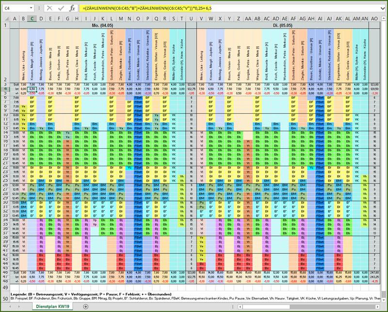 Großzügig Excel Arbeitsplan Vorlage Galerie ...
