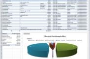 Nachbearbeitete Inventar-Auswertung in Micosoft Excel