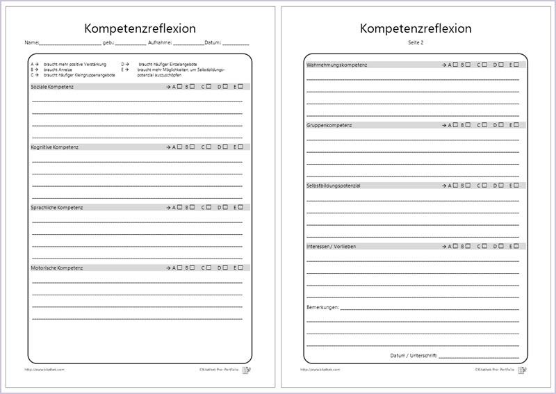 Portfolio-Vorlagen – Kitathek Pro